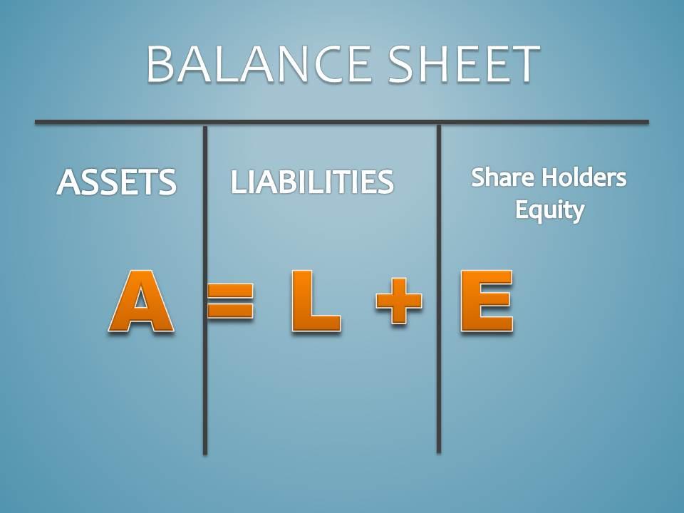 BLOG_Balance Sheet Pic 1