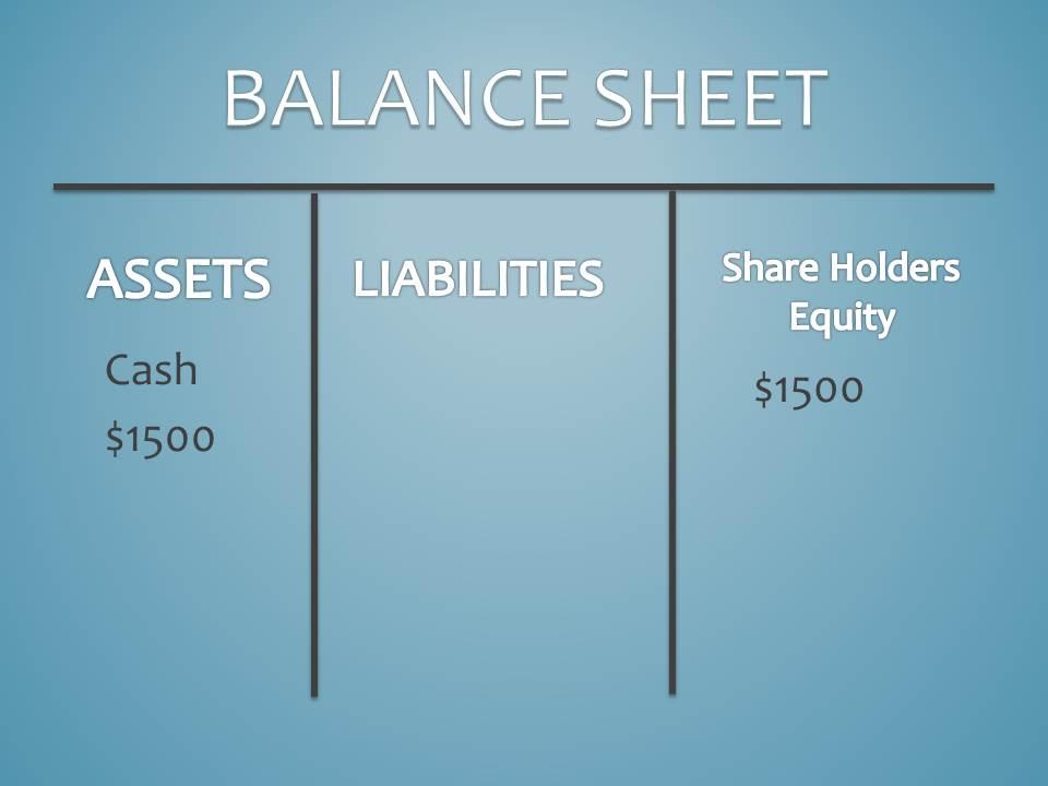 BLOG_Balance Sheet Pic 2