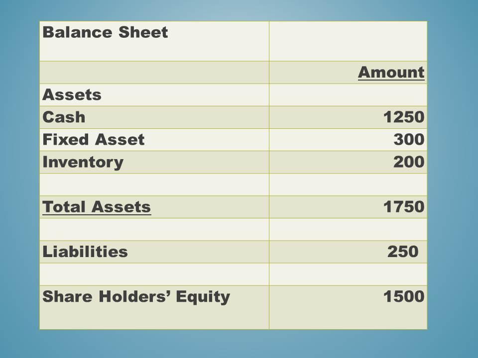 BLOG_Balance Sheet Pic 4