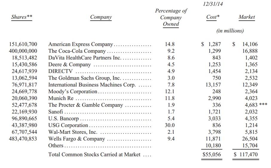 BRK Holdings
