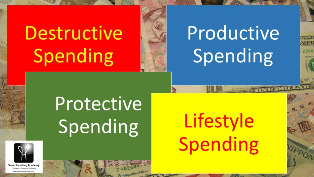 Spending Categories